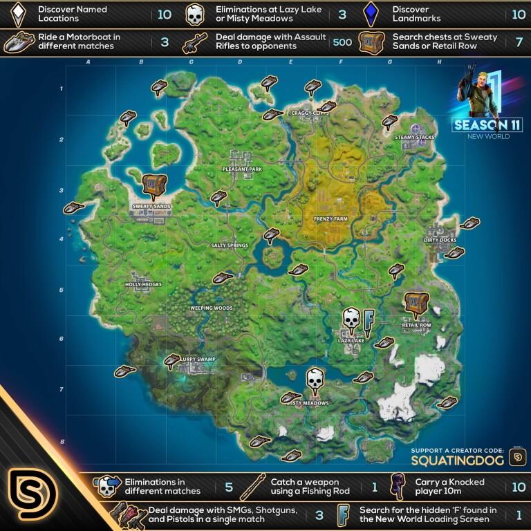 Fortnite Chapter 2 Season 1 - New World challenges
