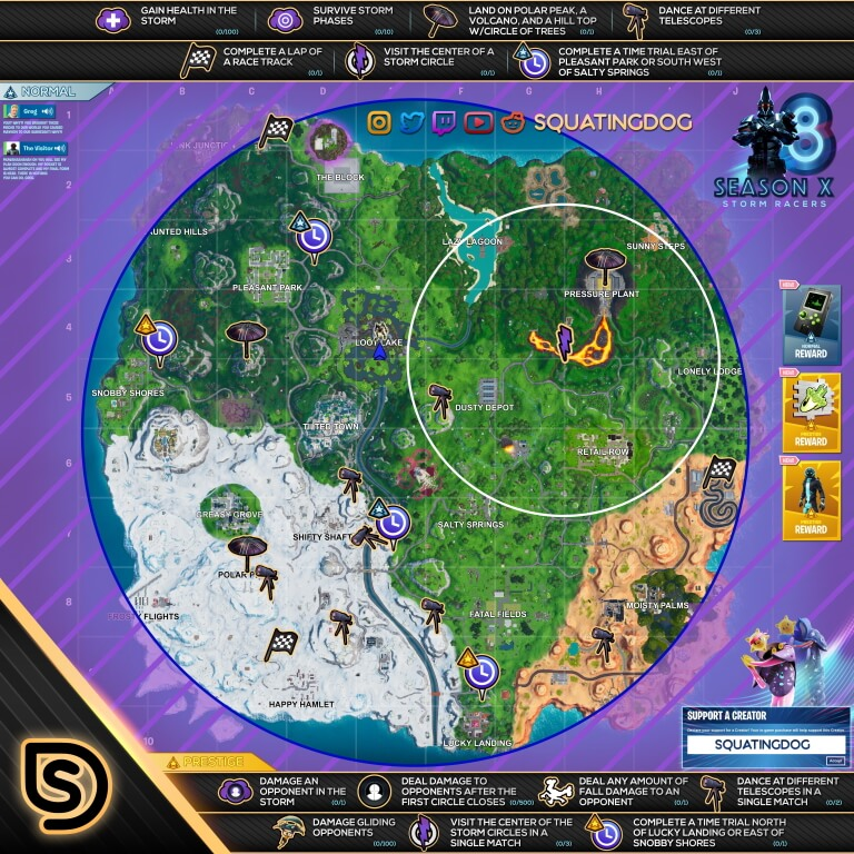 This week Battle Royale challenges by Squatingdog