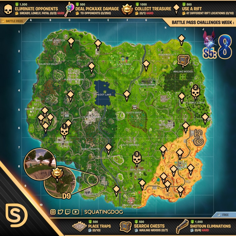 Eighth weekly challenges of Season 5