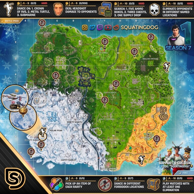 Season 7 week 1 challenges