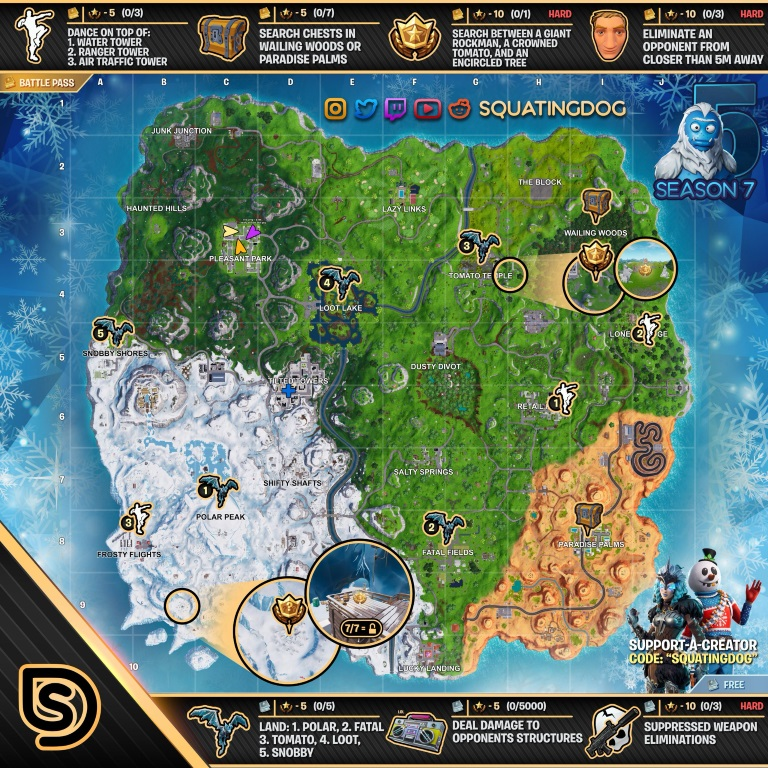Season 7 week 5 challenges